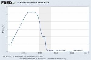 interest-rates-web