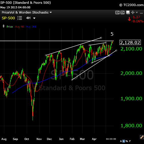 SP500May19