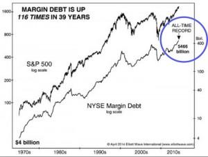 margin-debt-web